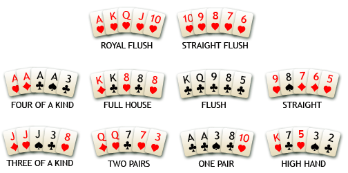 Poker type fonts